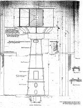 lens and pedestal drawings