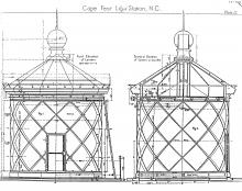 Cape Fear Light