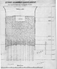 drawing showing proposed subfoundation of piles