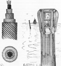 Gedney's Channel NY - Electric Buoy - Scientific American 1892.jpg